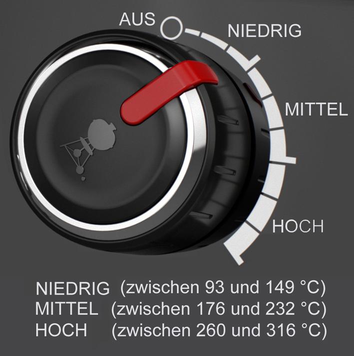 Pulse_Temperaturbereich_neu